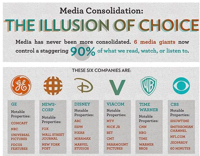 Agency and control in and of the media AOS 2 – Unit 4 | MEDIA